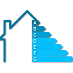 energielabel Het Woonhart Makelaardij